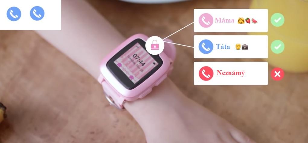 Jak vybrat chytré hodinky s GPS pro dítě?