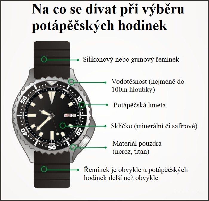 Pár věcí, na které se dívat na potápěčských hodinkách