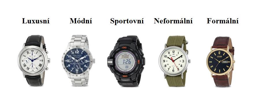 27 typů a druhů hodinek, které byste měli znát, než si půjdete koupit hodinky