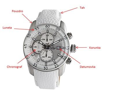 Datumovka na hodinkách