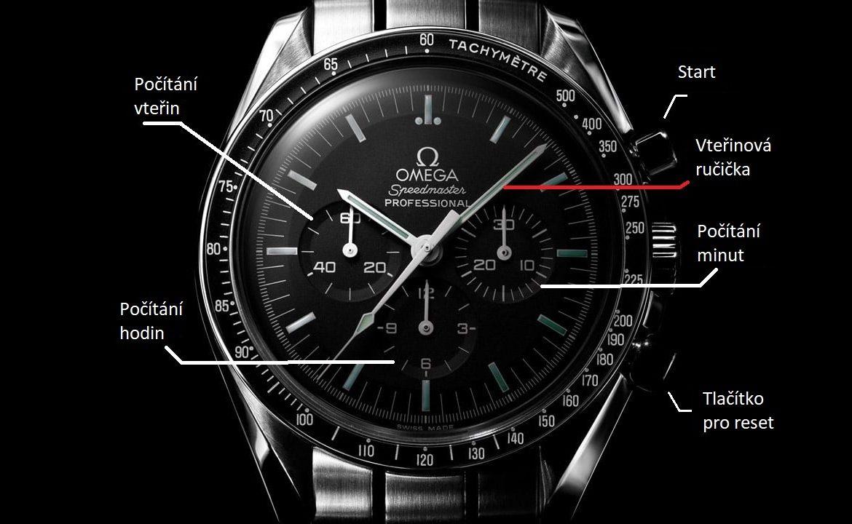 Chronograf – co je to za hodinky?