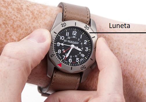 Luneta hodinek